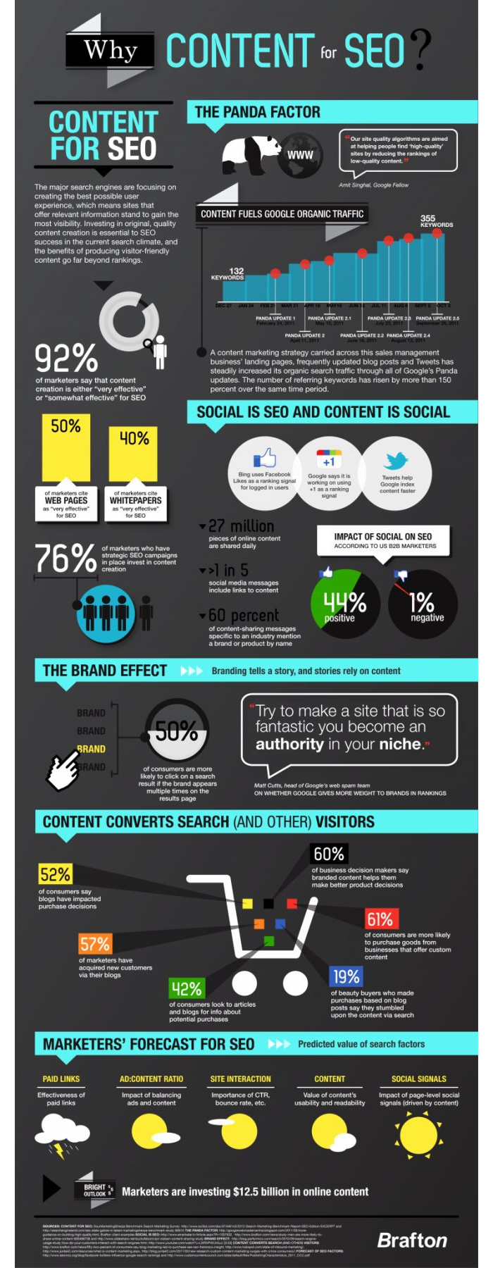 key to SEO Infographic