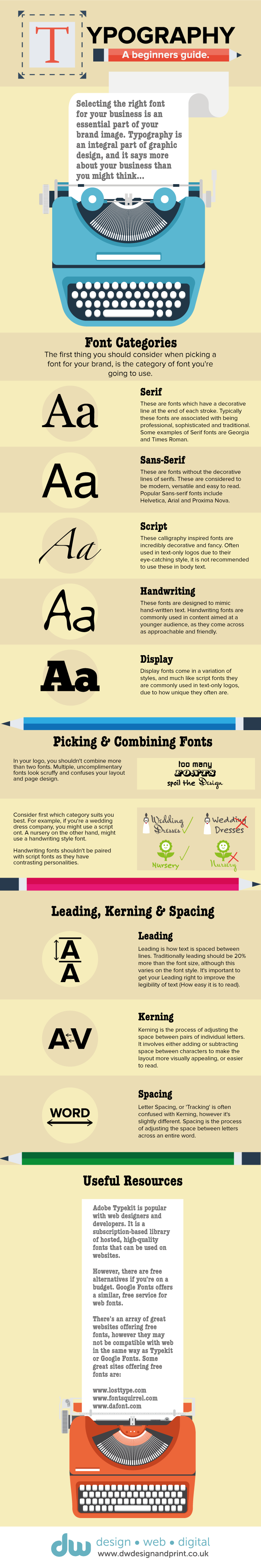 typography infographic final for web